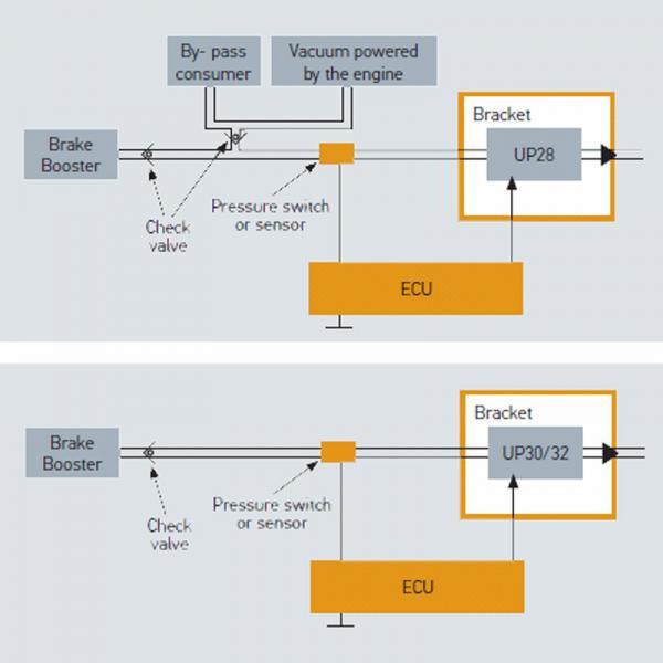 Wiring A Vacuum Pump - Wiring Diagram Options
